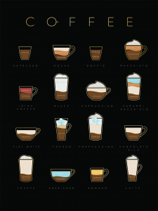 Plakat coffee chart black