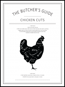Plakat the butcher's guide- chicken
