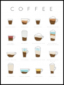 Plakat coffee chart white