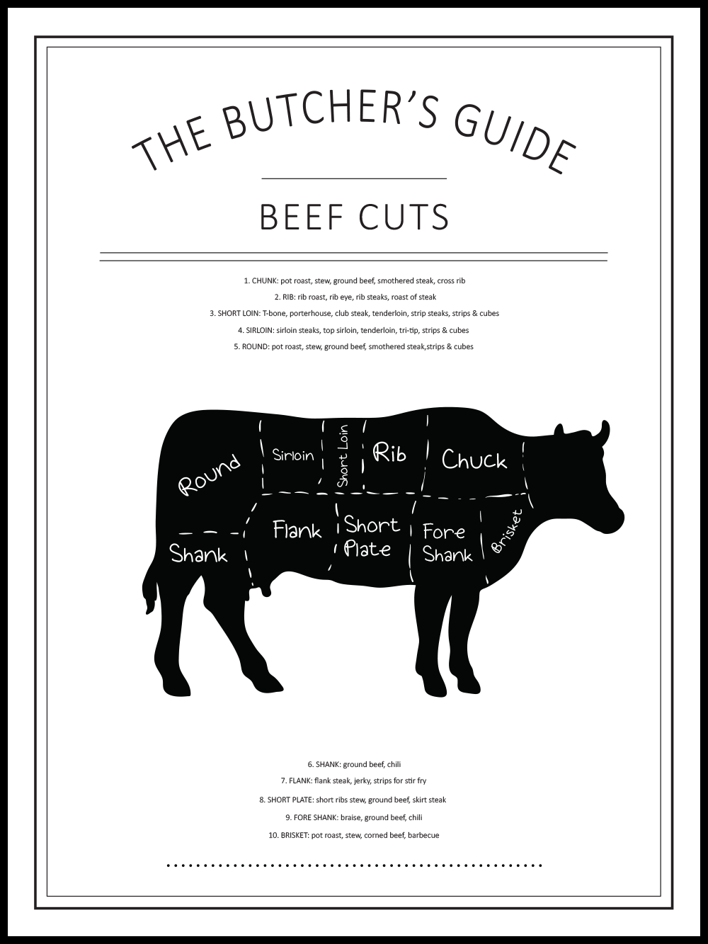 Plakat the butcher's guide